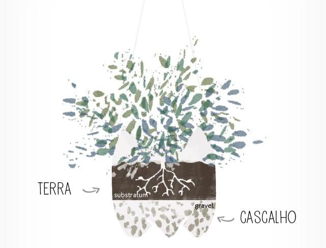 Vaso-de-flores-com-garrafa-PET-plantar